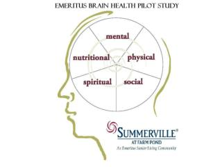 Brain Health Lifestyle Study Team