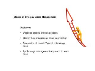 Stages of Crisis  Crisis Management