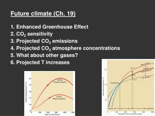 Future climate (Ch. 19) 1. Enhanced Greenhouse Effect 2. CO 2  sensitivity 3. Projected CO 2  emissions 4. Projected CO