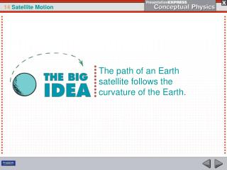 The path of an Earth satellite follows the curvature of the Earth.