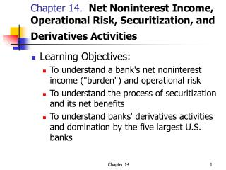 Chapter 14.   Net Noninterest Income, Operational Risk, Securitization, and Derivatives Activities