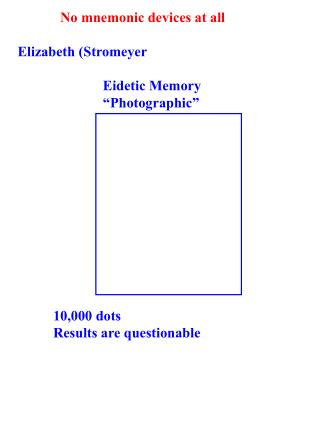 """No mnemonic devices at all Elizabeth (Stromeyer Eidetic Memory """"Photographic"""""""