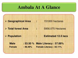Geographical Area 	:  151000  hectares  Total forest Area		 :	 5956.075  Hectares  Population 		:  	Estimated  12.5  lac
