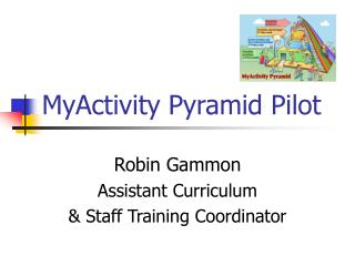 MyActivity Pyramid Pilot