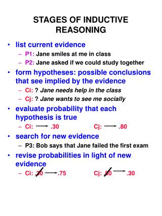STAGES OF INDUCTIVE REASONING