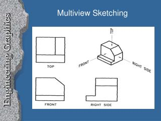 Multiview Sketching