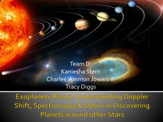 Exoplanets Rising: Understanding Doppler Shift, Spectroscopy & Optics in Discovering Planets around other Stars
