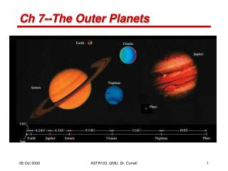 Ch 7--The Outer Planets