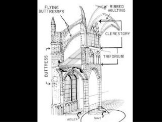 Know Your Cathedrals!