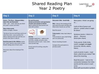 Shared Reading Plan