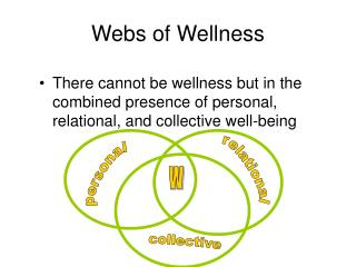 Webs of Wellness
