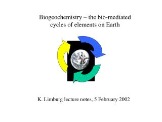 Biogeochemistry – the bio-mediated cycles of elements on Earth