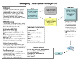 """Emergency Leave Operation Storyboard"""