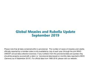 Global Measles and Rubella Update September 2019