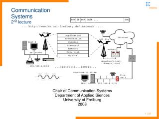 Communication Systems 2 nd  lecture