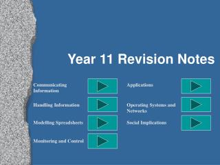 Year 11 Revision Notes