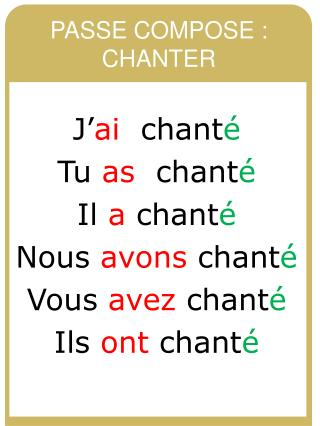 PASSE COMPOSE : CHANTER