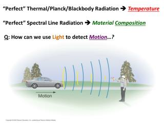 """""""Perfect """" Thermal/Planck/Blackbody Radiation  Temperature """"Perfect"""" Spectral Line Radiation  Material Composi"""