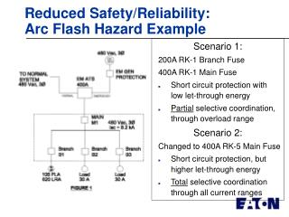 Reduced Safety/Reliability:  Arc Flash Hazard Example