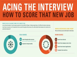 Job Searching Tips