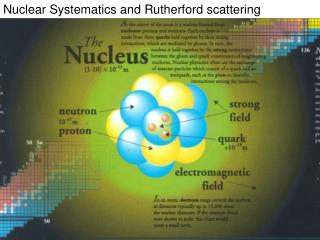 Nuclear Systematics and Rutherford scattering