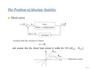 The Problem of Absolute Stability