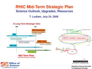 RHIC Mid-Term Strategic Plan Science Outlook, Upgrades, Resources
