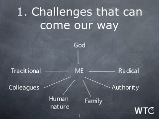 1. Challenges that can come our way