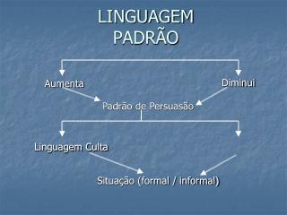 LINGUAGEM PADRÃO