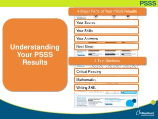 4 Major Parts of Your PSSS Results