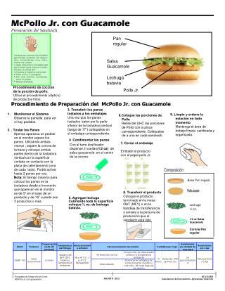 Preparación del Sándwich