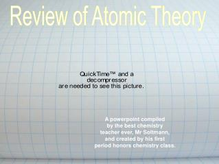 Review of Atomic Theory