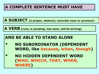 A COMPLETE SENTENCE MUST HAVE