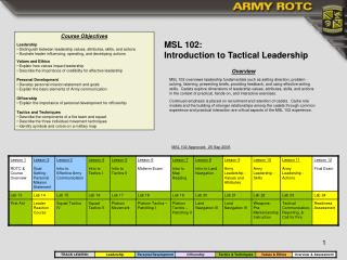 MSL 102: Introduction to Tactical Leadership