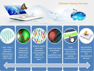 Software Testing Services: Our Testing