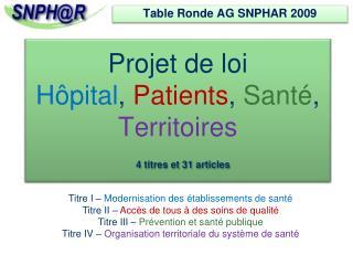 Projet de loi Hôpital , Patients , Santé , Territoires 4 titres et 31 articles
