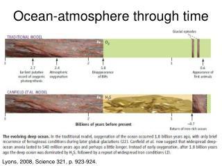 Ocean-atmosphere through time
