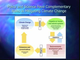 Policy and Science have Complementary Roles in Mitigating Climate Change