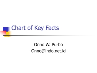 Chart of Key Facts