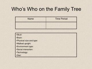 Who's Who on the Family Tree