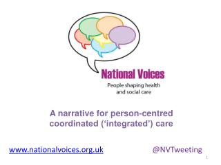 www.nationalvoices.org.uk @ NVTweeting