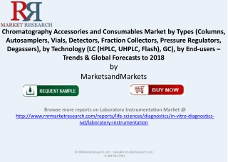 Chromatography Accessories and Consumables Market 2018