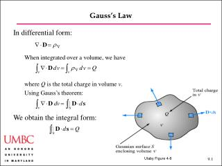 In differential form:   When integrated over a volume, we have   where Q is the total charge in volume v. Using Gauss s