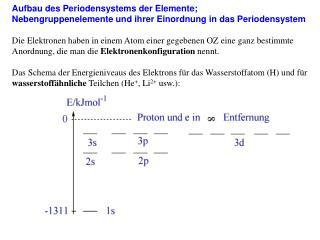Aufbau des Periodensystems der Elemente; Nebengruppenelemente und ihrer Einordnung in das Periodensystem