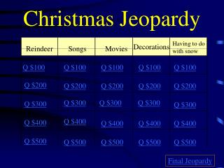 Christmas Jeopardy