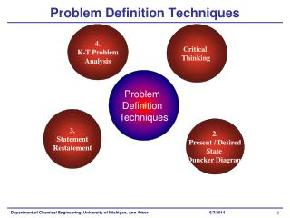 Problem Definition Techniques
