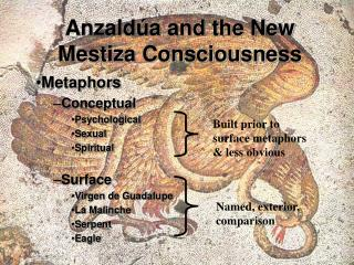 Anzaldúa and the New Mestiza Consciousness