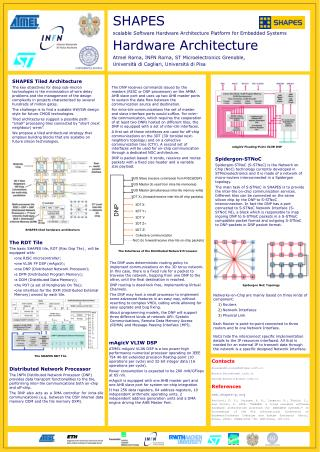 SHAPES scalable Software Hardware Architecture Platform for Embedded Systems Hardware Architecture Atmel Roma, INFN Roma
