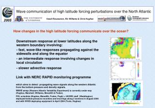 Wave communication of high latitude forcing perturbations over the North Atlantic