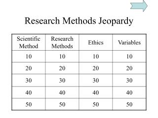 Research Methods Jeopardy
